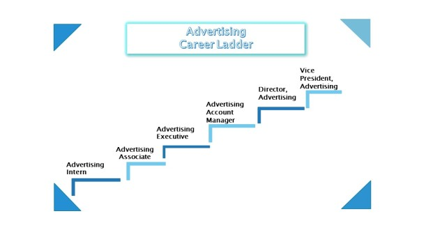 Advertising_CareerLadder.jpg