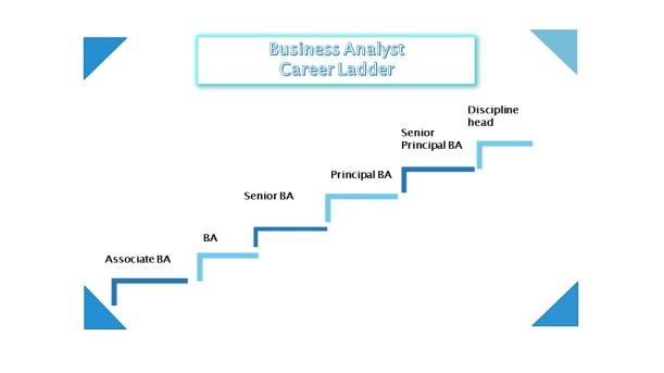 BA_Individual_CareerLadder_0