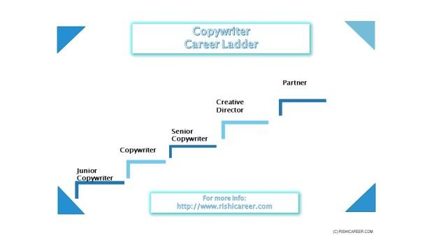 Media journalism rishi career career ladder image copywritercareerladder ccuart Gallery