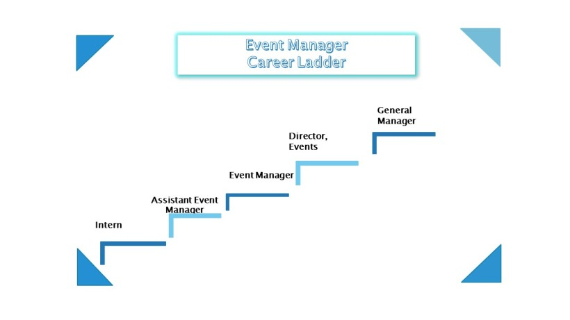 EventManagerCareerLadder.jpg