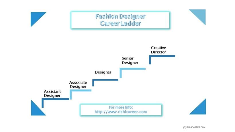 FashionDesignerCareerLadder