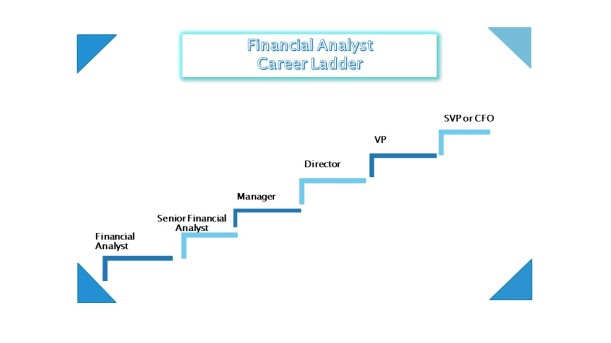 FinancialAnalyst_CareerLadder.jpg