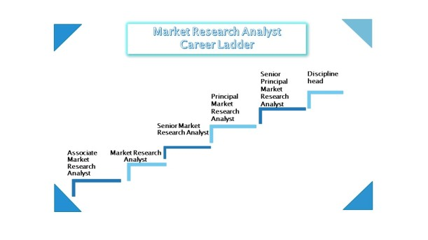 MarketResearch_CareerLadder