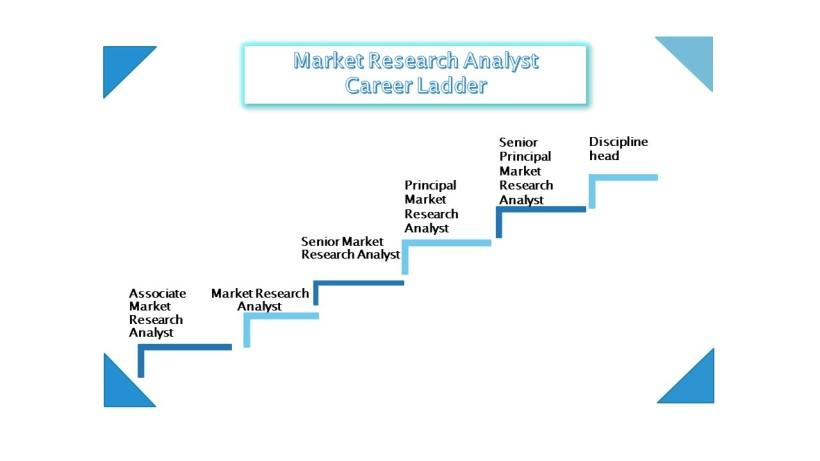 MarketResearch_CareerLadder