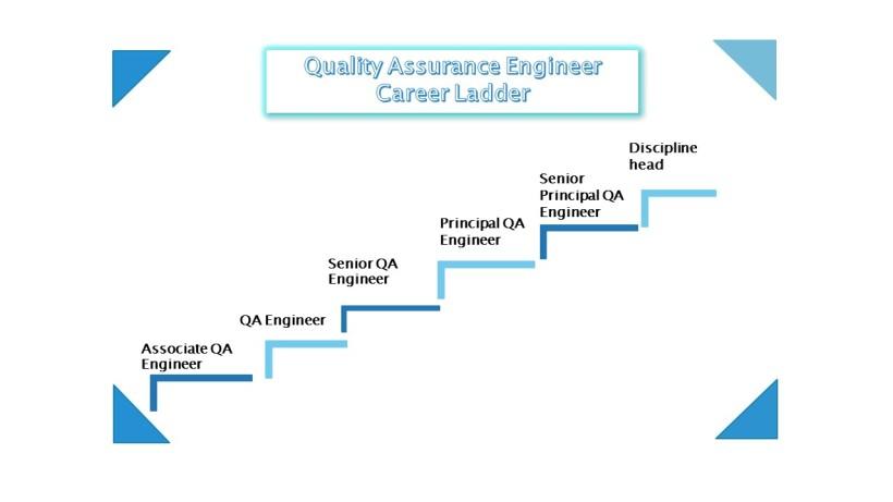 QA_Individual_CareerLadder.jpg