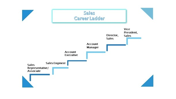 Sales_CareerLadder