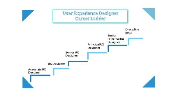 UX_Individual_CareerLadder