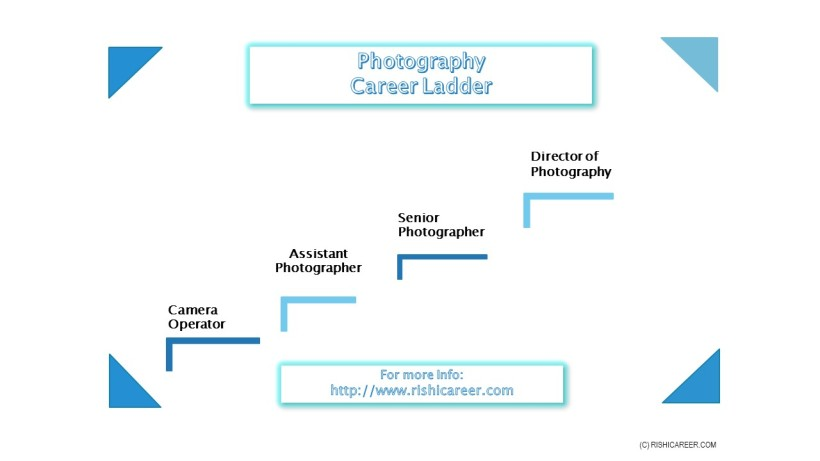 PhotographyCareerLadder.jpg