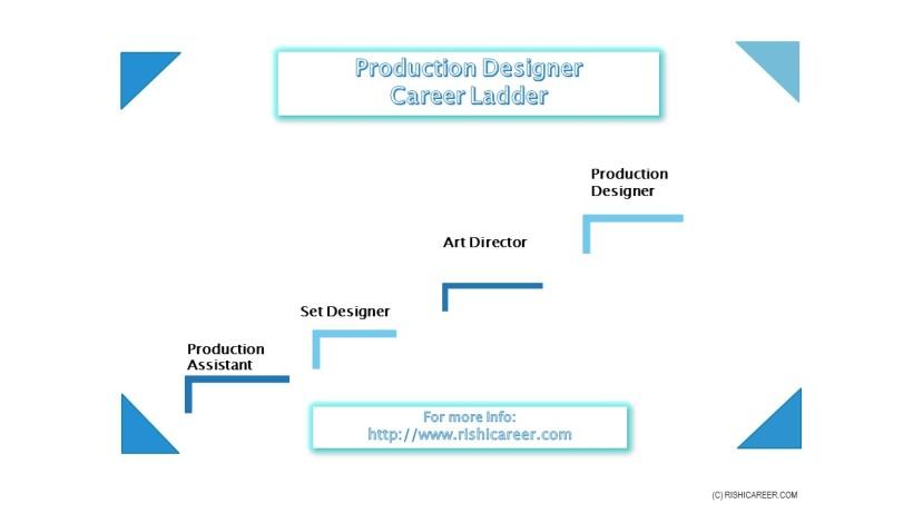 ProductionDesignerCareerLadder.jpg